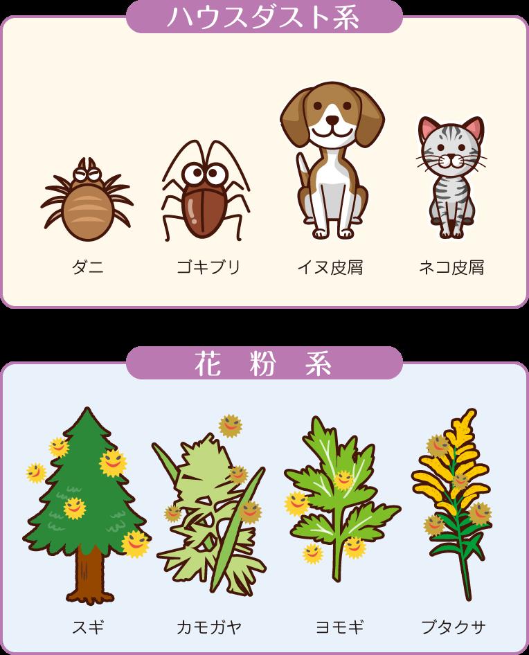 アレルギー 検査 大阪 大阪市のアレルギー科の病院・クリニック 211件